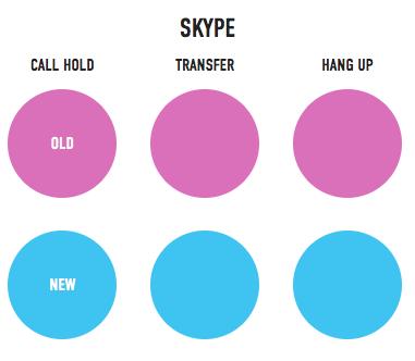 Der Klang von Skype